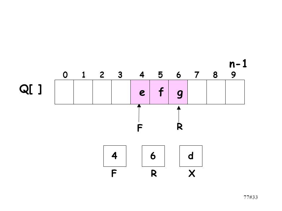 n-1 0 1 2 3 4 5 6 7 8 9 Q[ ] e f g F R 4 6 d F R X